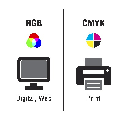 hệ màu in ấn áo thun